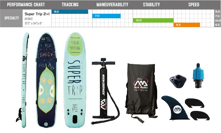Aqua Marina Inflatable Sup Board Super Trip Easy Surf