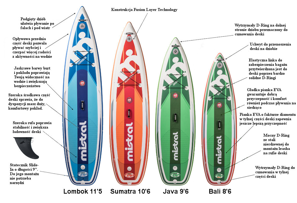 Mistral SUP Tribe Lombok - Features