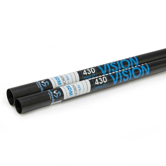 LOFTSAILS Mast Vision SDM C75 (2018)