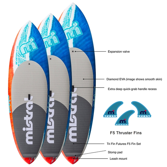MISTRAL SUP Board CLOUD 2019 - Price, Reviews - EASY SURF Shop