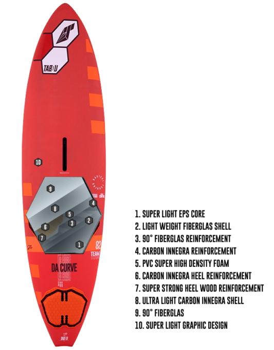 TABOU Windsurf board Da Curve 2022 - TECH